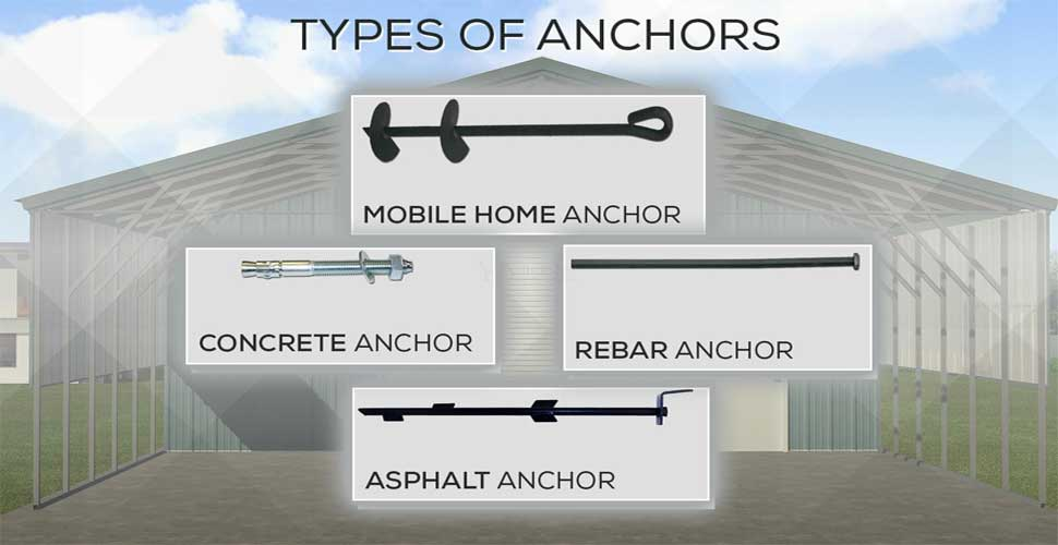 How Anchors Play A Vital Role While Installing Metal Buildings?